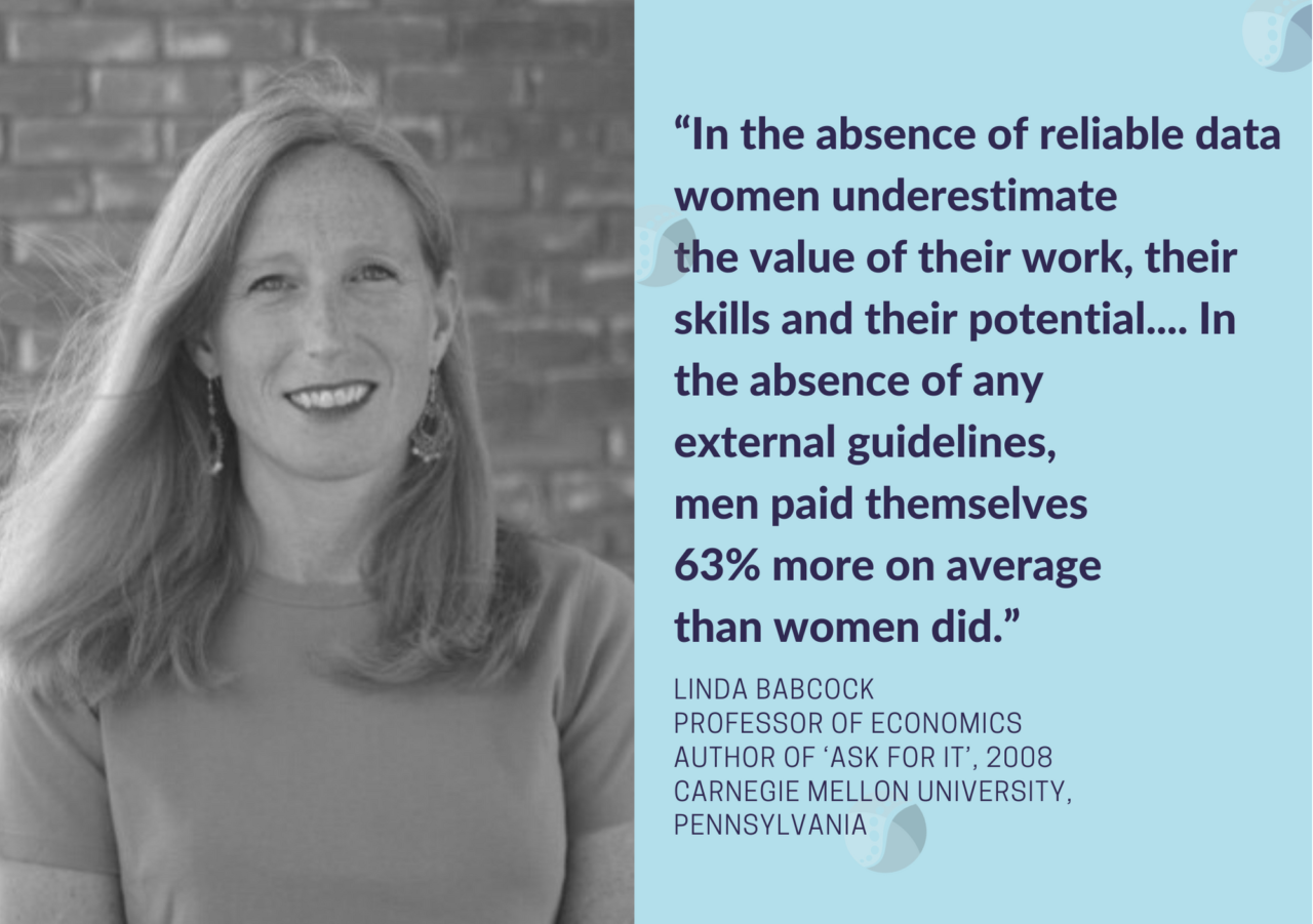 "In the absence of reliable data women understand the value of their  work, their skills and their potential.... In the absence of any external guidelines, men paid themselves 63% more on average than women did."" Linda Babcock, Co-author of 'Ask for it' and Professor of economics. Accompanied by photo of Linda."